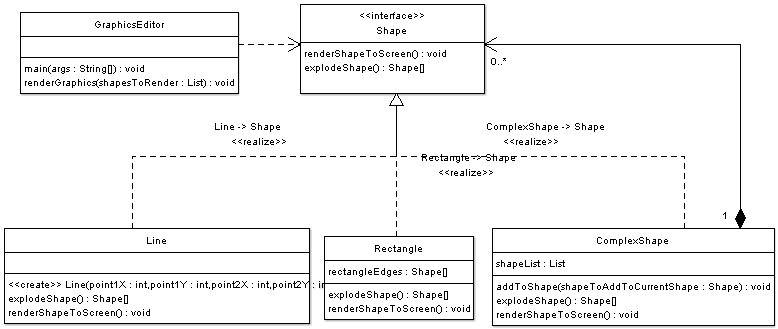 Composite Pattern Shapes Example - UML Class Diagram